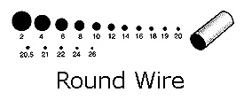 Wire gauge chart printable pictures to pin on pinterest thepinsta bead size keyboard keysfo Choice Image
